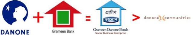 Equation Danone Grameen GDF DC