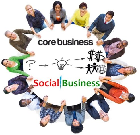 Social Business, core business.jpg